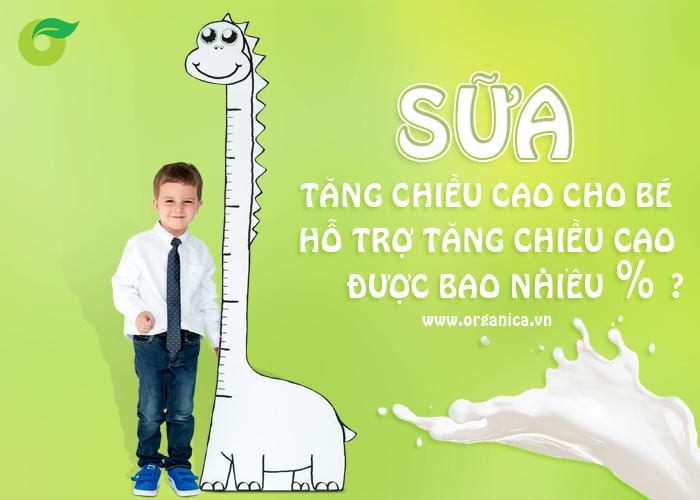 Sữa tăng chiều cao cho bé hỗ trợ tăng chiều cao được bao nhiêu %?