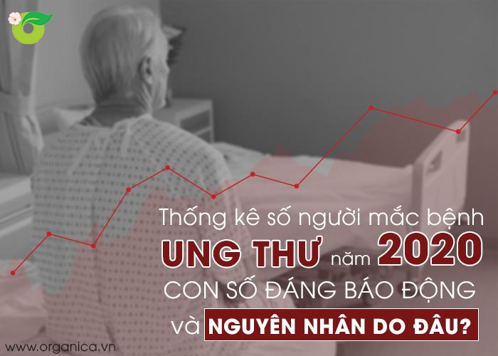 Thống kê số người mắc bệnh ung thư năm 2020, con số đáng báo động và nguyên nhân do đâu?